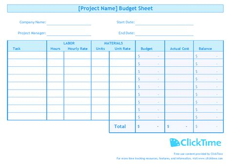 Business Budget Template Plan Project Budgets With Excel Clicktime Business Plan Budget Template