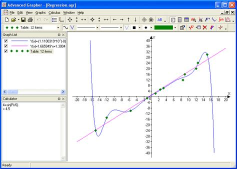 graphing software advanced grapher graphing software