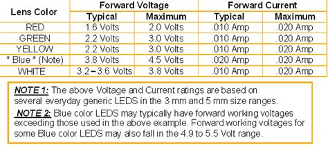 led resistor calculator wizard resistor color wizard 28 images circuit calculations for your wearable design connie leung