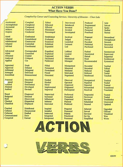 cover letter action words full size of resumeaction words