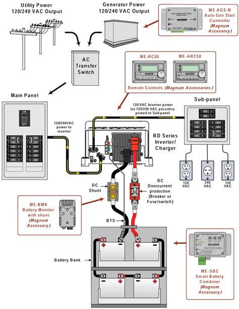 national rv power inverter wiring diagram rv free