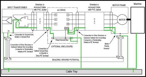 vacon vfd wiring diagram schematic basic wiring diagram