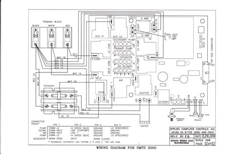 1978 mercedes 300d wiring diagram project development plan
