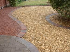 Garden Gravel Stones Preparing Plans For Decorative For Landscaping