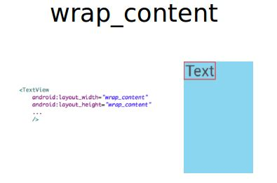 layout android wrap content introduction to android development with android studio