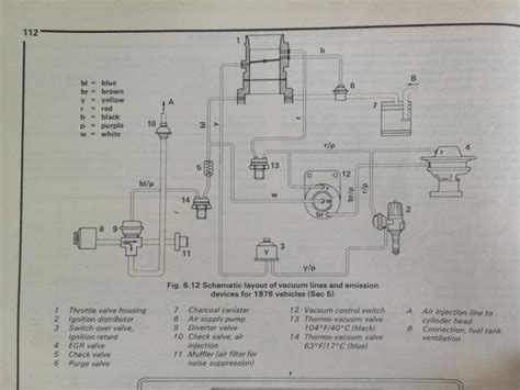 1976 mercedes 450sl vacuum diagram get free image about