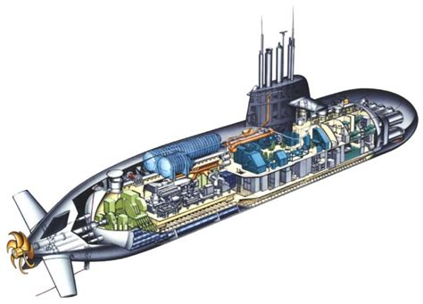 section 212a cutaway type 212 submarine cutaways a look inside