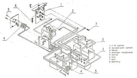 36v yamaha golf cart wiring diagram get free image about
