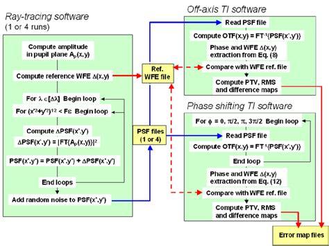 block diagram of a computer wiring diagram with description