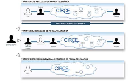 impuesto transmisiones galicia 2016 impuesto transmisiones patrimoniales galicia 2016