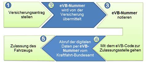 Auto Versicherung Evb by Die Evb Nummer F 252 R Die Kfz Versicherung