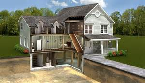 Basement Homes by Why Don T Nigerian Homes Have Basements Properties