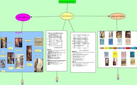 independencia de mexico mapa conceptual mapa conceptual