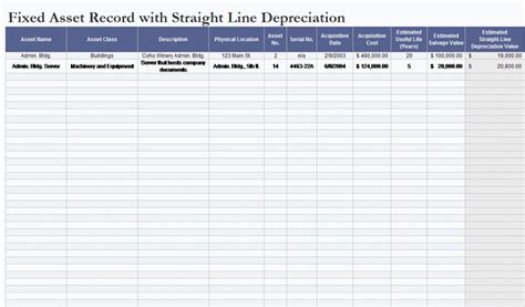 finance in excel 4 calculate straight line depreciation in excel