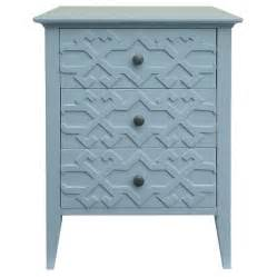 threshold fretwork accent table target