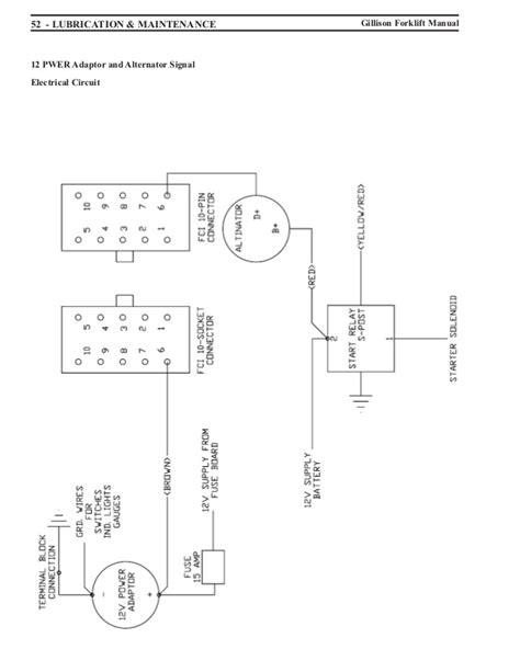 forklift schematic diagram wiring diagrams wiring