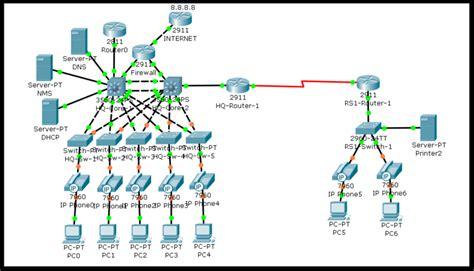 cisco packet tracer lab tutorial cisco ccna labs