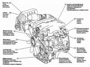 300se mercedes starter relay schematic 300se get free image about wiring diagram