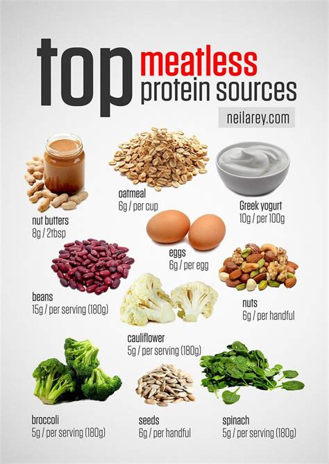 top protein bars building muscle best 25 bodybuilding food ideas on pinterest
