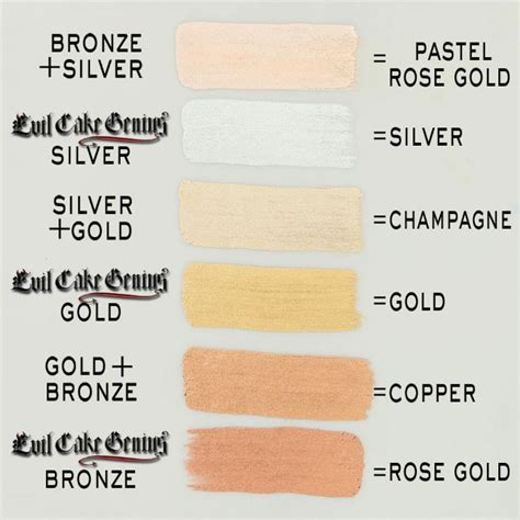 what colors make silver evil cake genius metallic powder mixing guide 3 colors