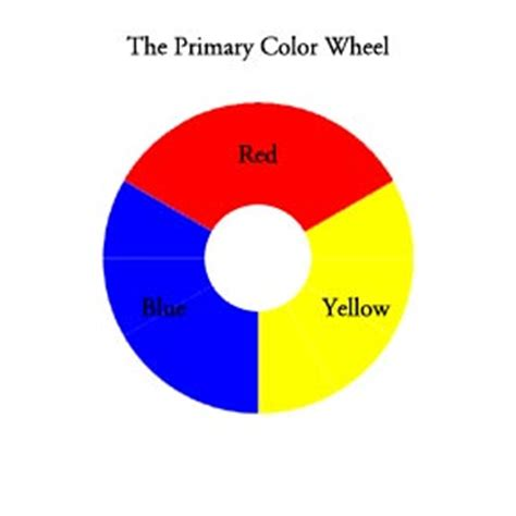 what are the 3 primary colors primary colours learning primary colours