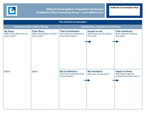 It Consulting Agreement Template difficult conversations planning template