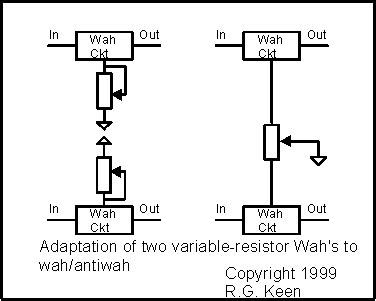 how to test a wah inductor wah inductor resistance 28 images wah wah eq turretboard org the technology of wah pedals
