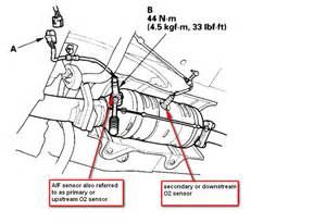 remove catalytic converter 5 4 ford autos weblog