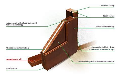 The Cross Section Of An Exterior Wooden Door Exterior Wood Door Construction