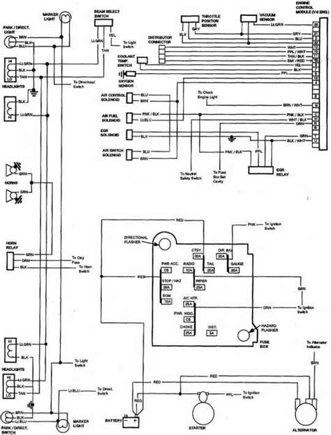 1973 chevy truck wiring diagram fuse box and wiring diagram