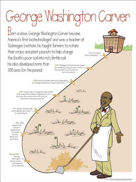 biography of george washington for elementary students 17 best ideas about george washington carver on pinterest