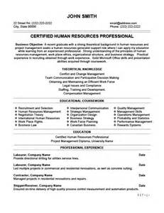 human resources professional resume template premium