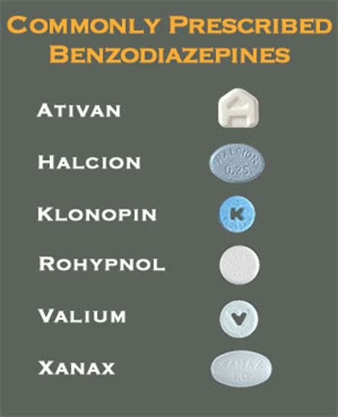 Clonazepam Detox by Benzodiazepine Addiction Treatment And Withdrawal