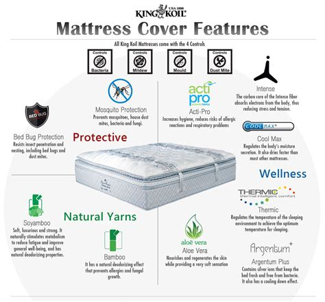 Ranjang King Koil Hotel King Koil 1 Set Size 160x200 king koil mattress warranty motavera