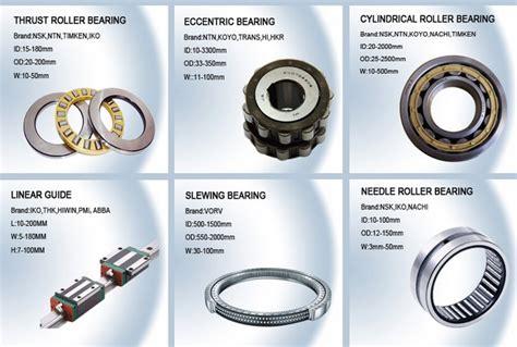 Bearing Taper H 715345 11 Koyo nsk taper roller bearing 32226 view taper roller bearing