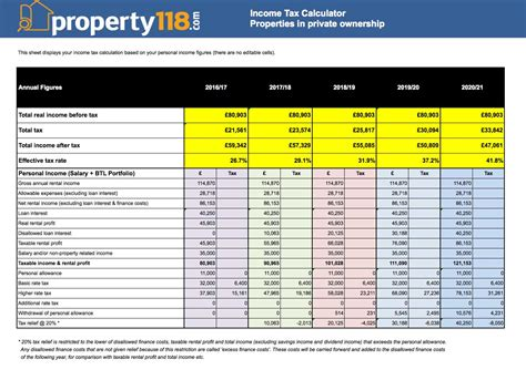 calculator level 118 landlord tax planning software property118 com