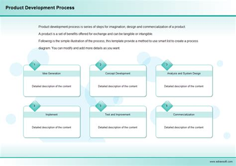 Mba New Product Development Process by Product Development Process Steps Www Pixshark