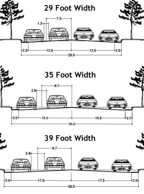 car dimensions in feet average size dimensions in feet pictures inspirational