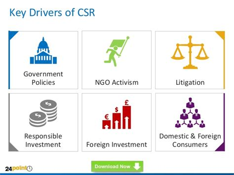 ppt templates for ngo corporate social responsibility csr powerpoint templates