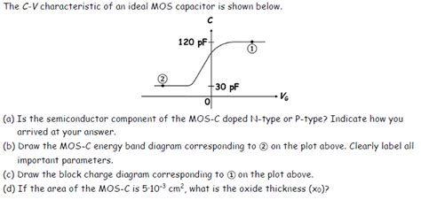 energy band diagram of ideal mos capacitor given c v characeteristic of ideal mos capacitor chegg