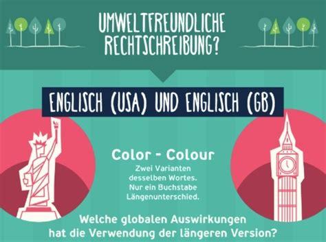 Online Drucken Kosten by Die Wahren Kosten Von Comic Sans Und Andere