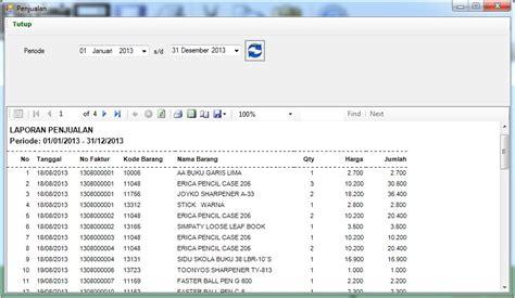 cara membuat laporan keuangan usaha laundry contoh laporan manajemen bisnis contoh laporan keuangan