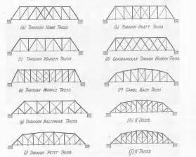 toothpick bridge template mr bucci technology 8