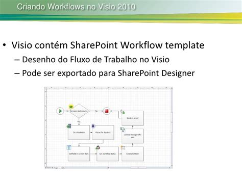 aula 04 workflows com visio 2010 e spd 2010