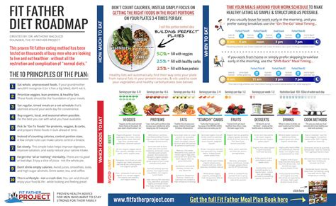 shred diet plan 30 day shred diet plan pdf gse bookbinder co