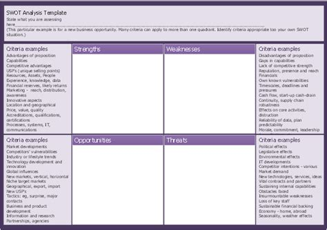 Capability Matrix Template Gallery Template Design Ideas Business Capability Matrix Template