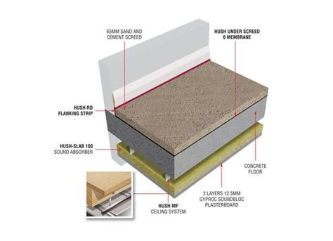 Concrete Ceiling Insulation by 9 Best Concrete Floor Soundproof Systems Images On Concrete Floors Acoustic And
