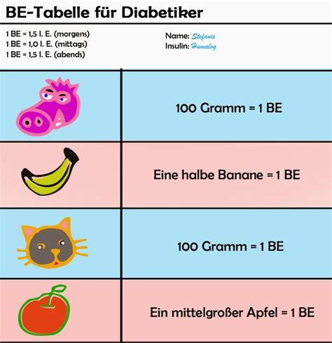 broteinheiten tabelle apfel kohlenhydrate abends newsops9z