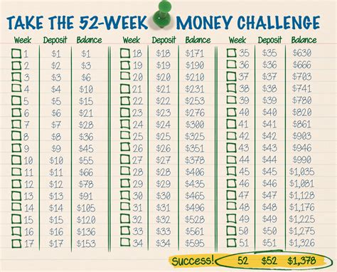 The 52 Week Money Challenge The Budgetnista Blog 52 Week Money Challenge Template