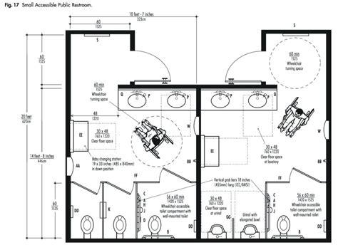 porte toilette dimension minimum bathroom size standard toilet stall door width